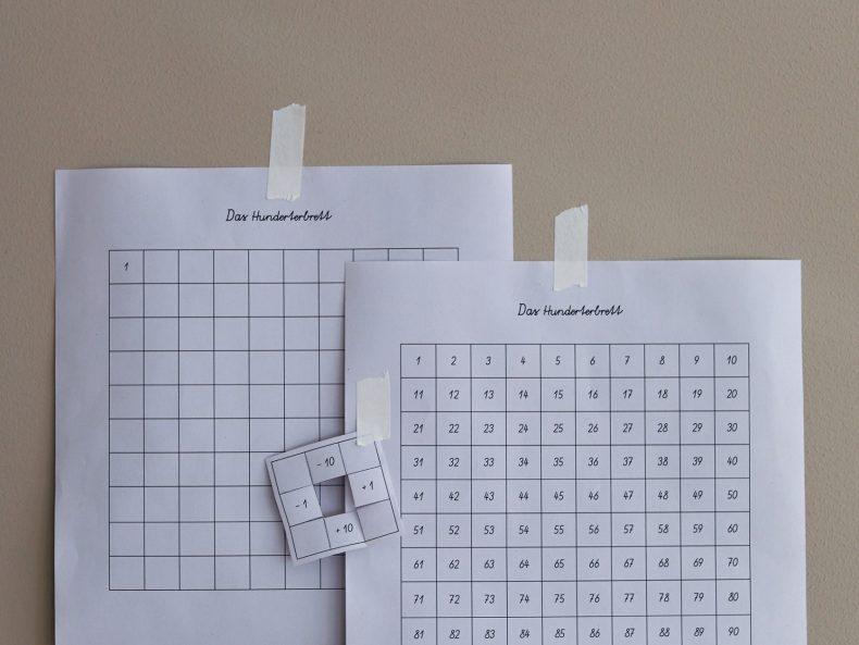 Mathe in der Grundschule: Hunderterbrett und Rechenhilfe kostenlos ausdrucken